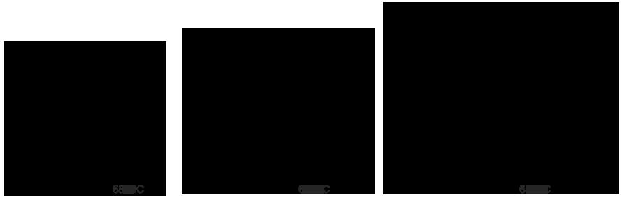 68X0C