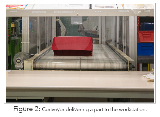 A Conveyor delivers parts to the secondary work zone.