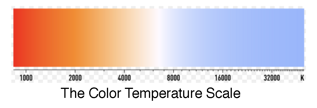 ColorTempScale